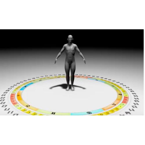 Human Design (İnsan Tasarımı) Nedir